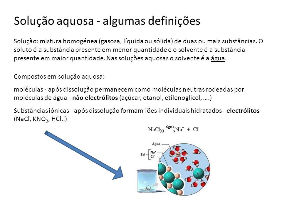 Solução aquosa - algumas definições
