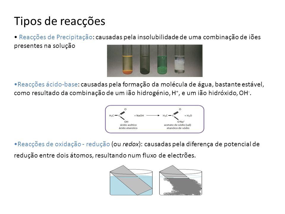Tipos de reacções Reacções de Precipitação: causadas pela insolubilidade de uma combinação de iões presentes na solução.