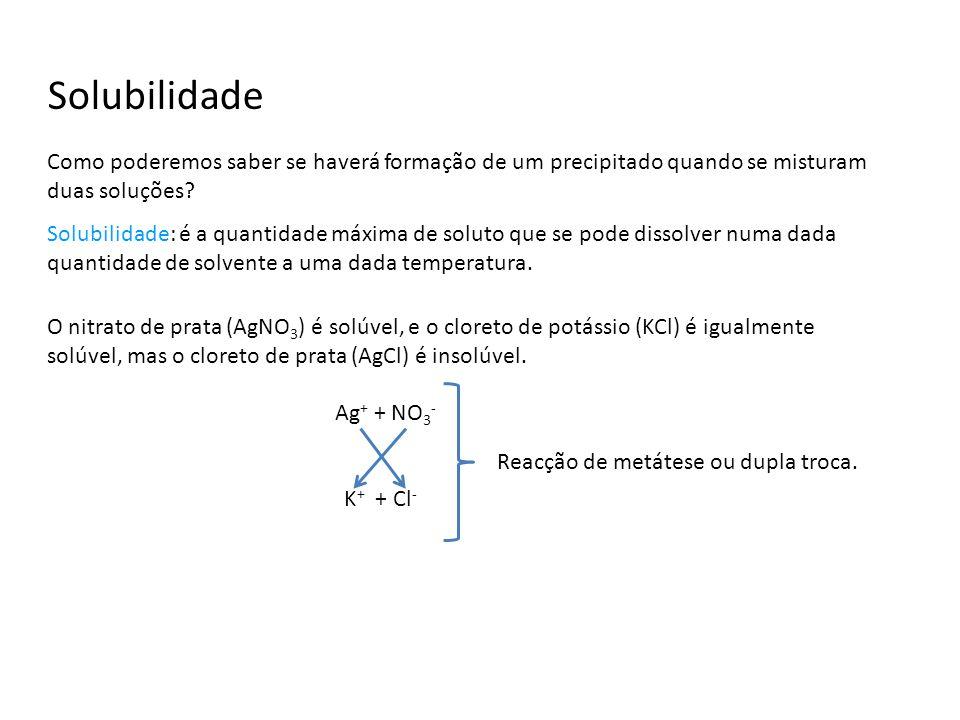 Solubilidade Ag+ + NO3- K+ + Cl-
