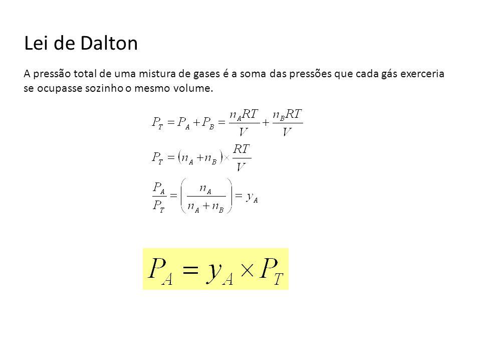 Lei de Dalton A pressão total de uma mistura de gases é a soma das pressões que cada gás exerceria se ocupasse sozinho o mesmo volume.