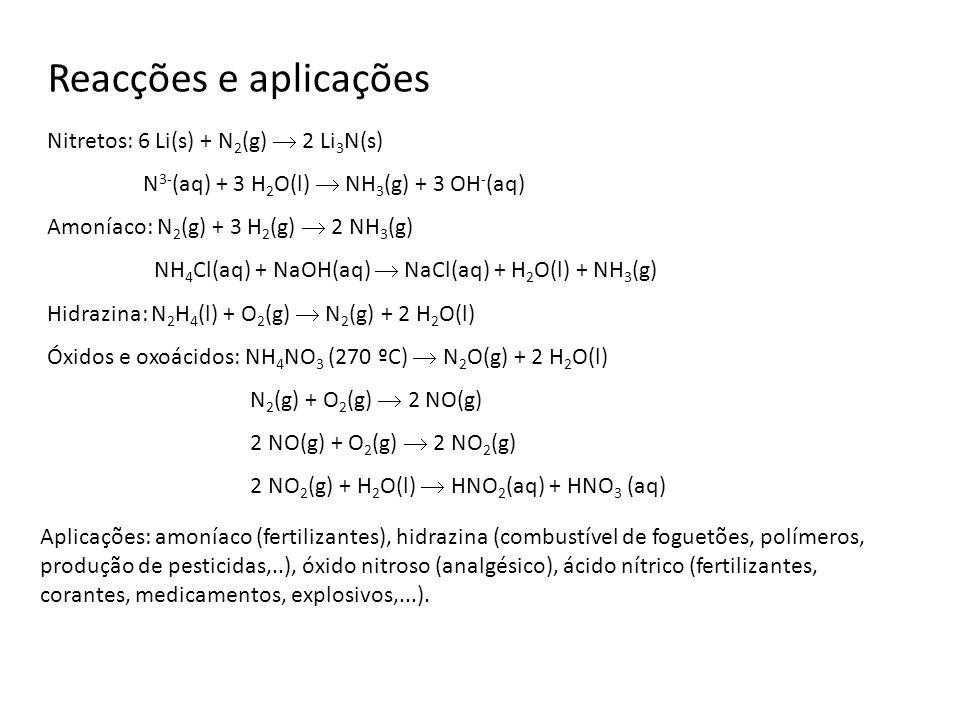 Reacções e aplicações Nitretos: 6 Li(s) + N2(g)  2 Li3N(s)