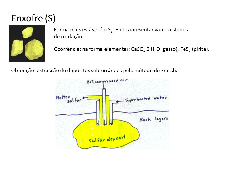 Enxofre (S) Forma mais estável é o S8. Pode apresentar vários estados de oxidação.