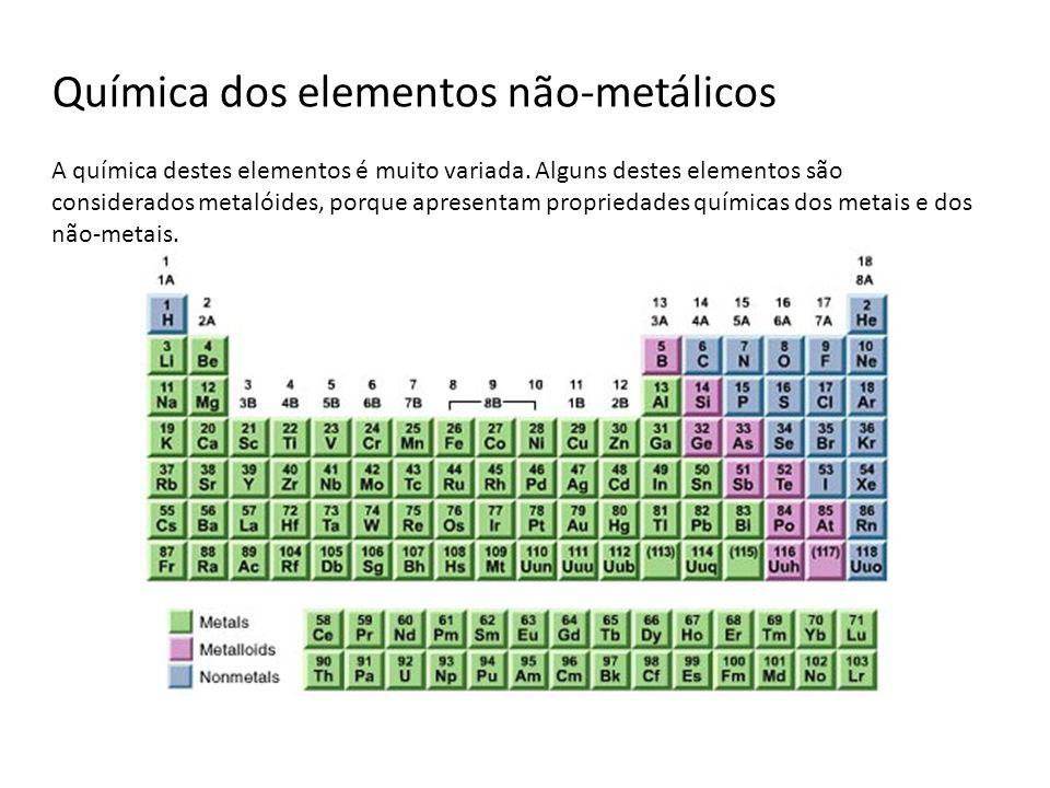 Química dos elementos não-metálicos