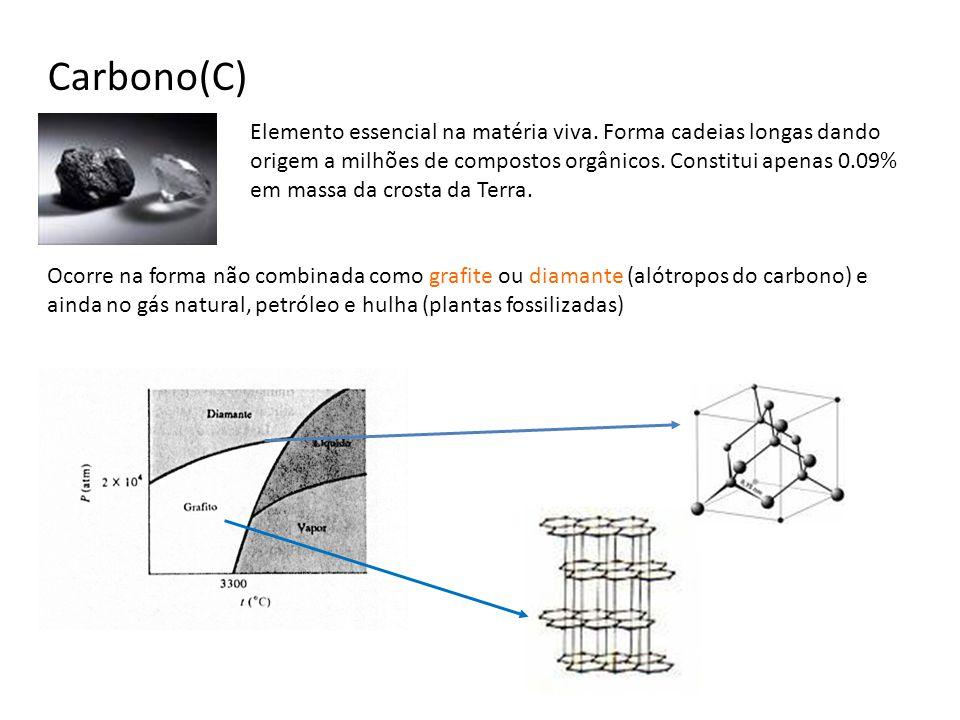 Carbono(C)