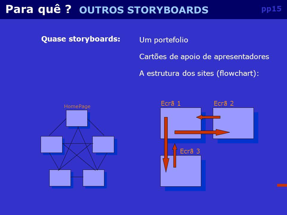 Para quê OUTROS STORYBOARDS pp15 Quase storyboards: Um portefolio