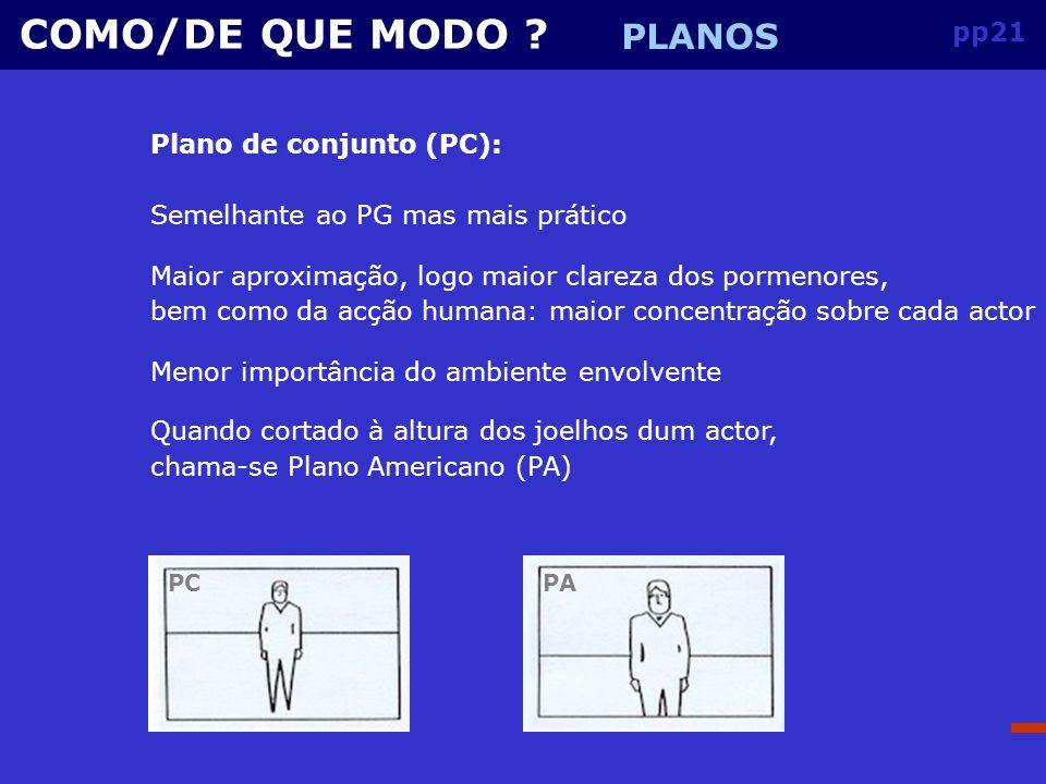 COMO/DE QUE MODO PLANOS pp21 Plano de conjunto (PC):