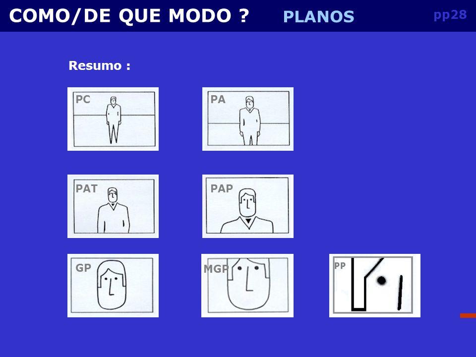 COMO/DE QUE MODO PLANOS pp28 Resumo : PC PA PAT PAP GP MGP