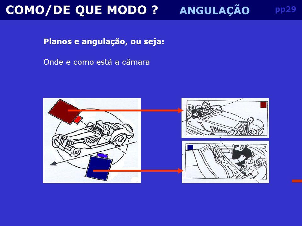 COMO/DE QUE MODO ANGULAÇÃO pp29 Planos e angulação, ou seja: