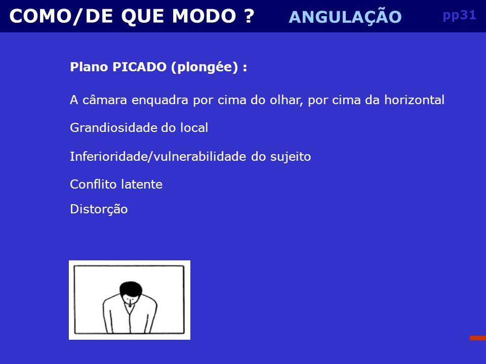 COMO/DE QUE MODO ANGULAÇÃO pp31 Plano PICADO (plongée) :