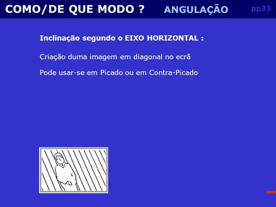 COMO/DE QUE MODO ANGULAÇÃO pp33