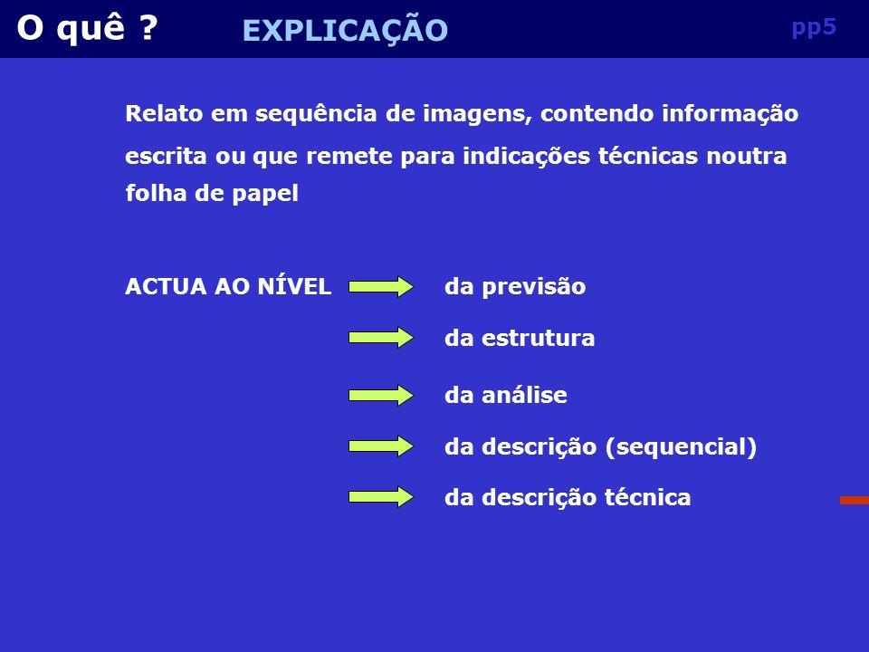O quê EXPLICAÇÃO. pp5. Relato em sequência de imagens, contendo informação. escrita ou que remete para indicações técnicas noutra.