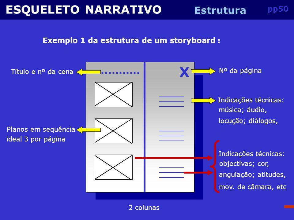 X ESQUELETO NARRATIVO Estrutura ............. pp50