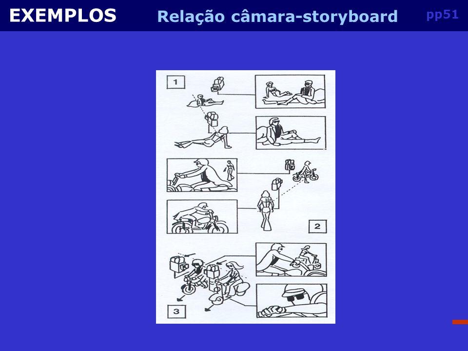 EXEMPLOS Relação câmara-storyboard pp51