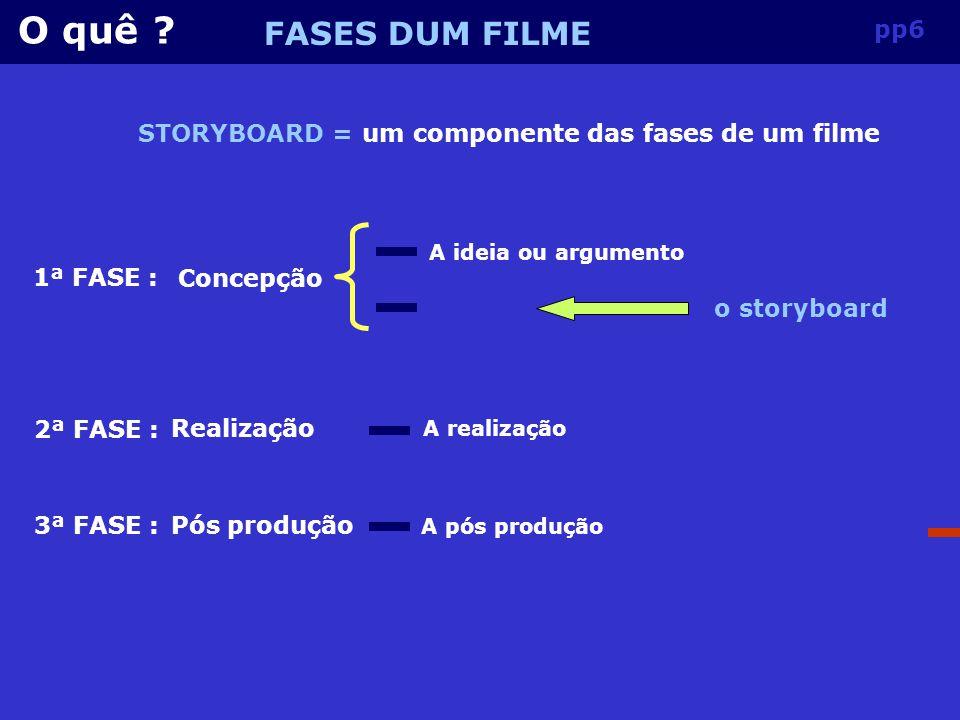 O quê FASES DUM FILME pp6 STORYBOARD =