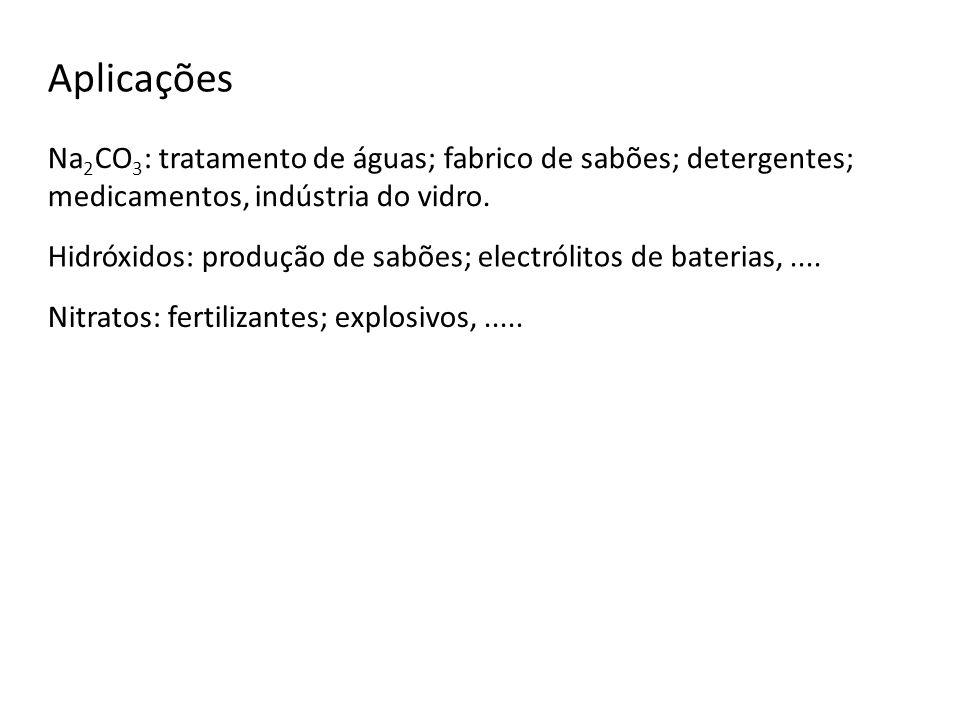 Aplicações Na2CO3: tratamento de águas; fabrico de sabões; detergentes; medicamentos, indústria do vidro.