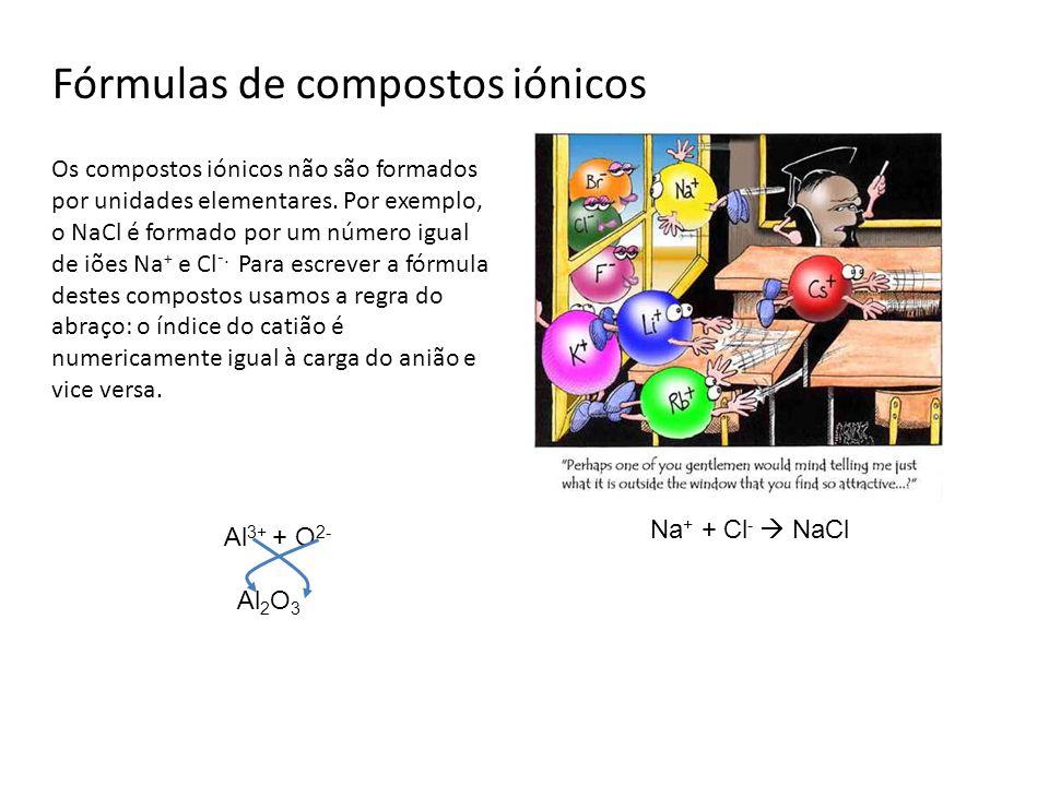 Fórmulas de compostos iónicos