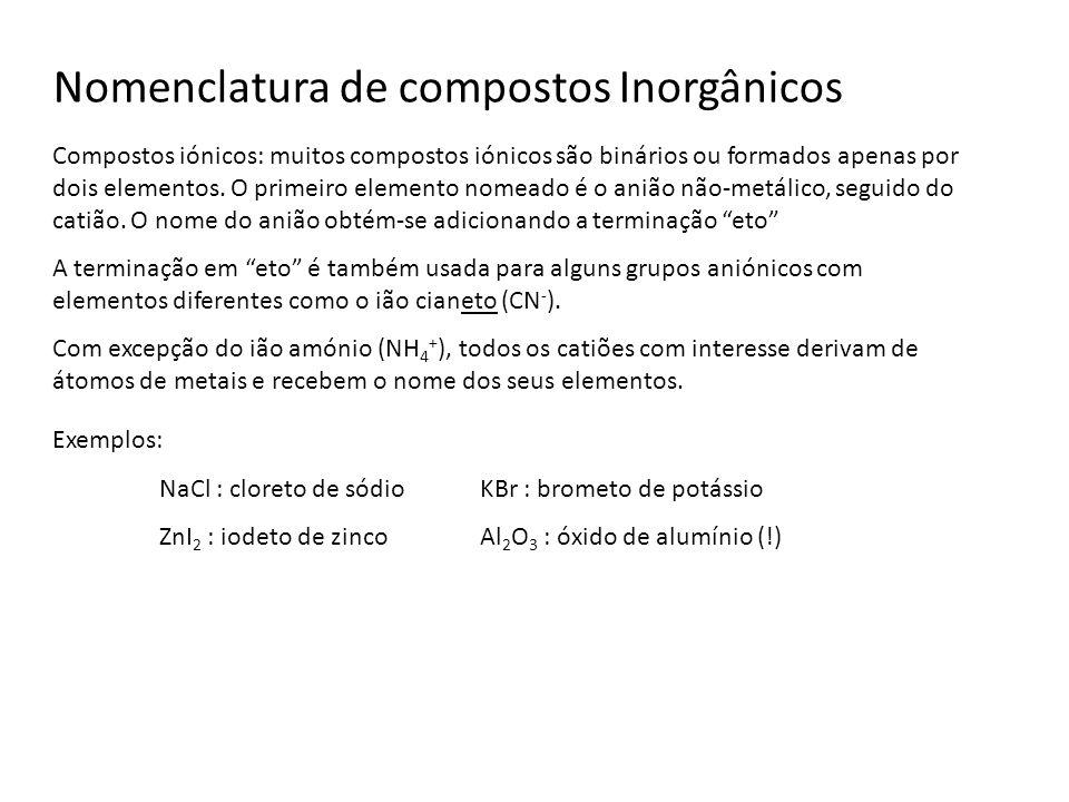 Nomenclatura de compostos Inorgânicos