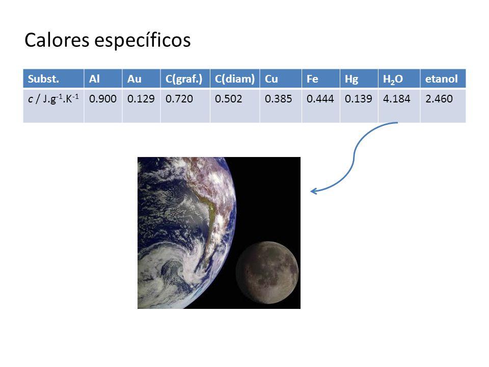 Calores específicos Subst. Al Au C(graf.) C(diam) Cu Fe Hg H2O etanol