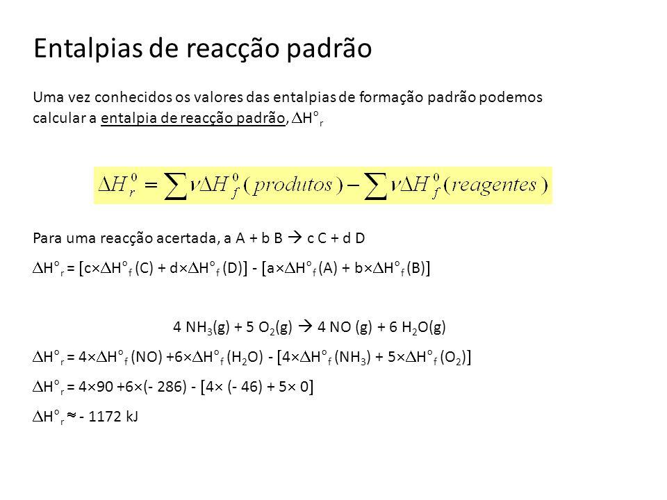 4 NH3(g) + 5 O2(g)  4 NO (g) + 6 H2O(g)