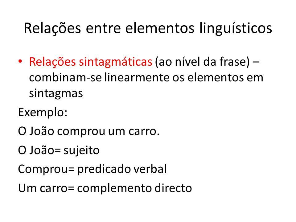 Relações entre elementos linguísticos