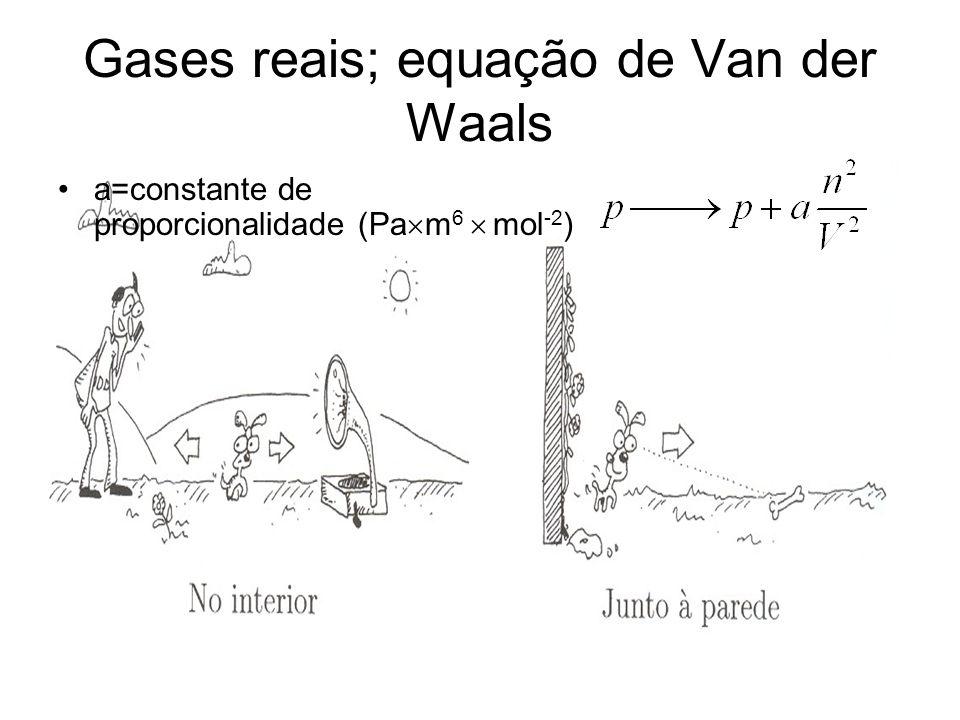 Gases reais; equação de Van der Waals