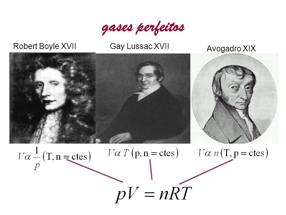 gases perfeitos Robert Boyle XVII Gay Lussac XVII Avogadro XIX