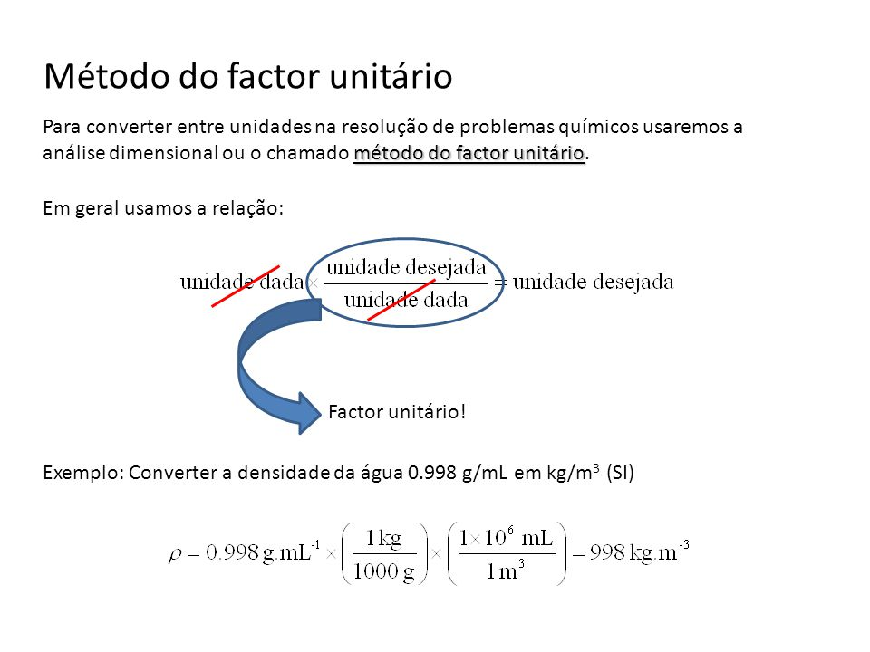 Método do factor unitário