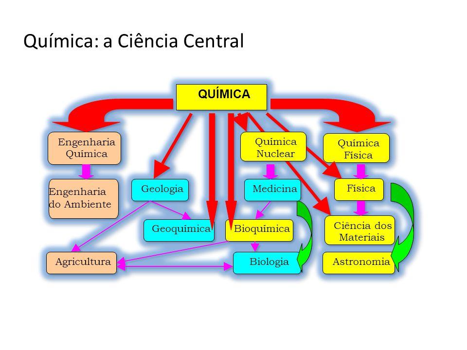 Química: a Ciência Central