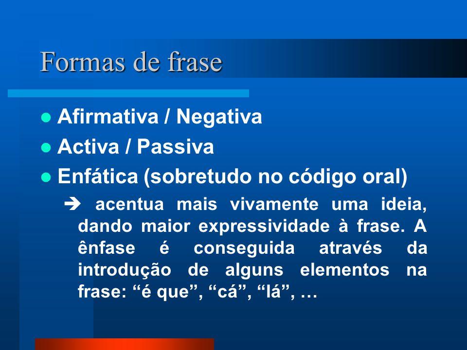 Formas de frase Afirmativa / Negativa Activa / Passiva