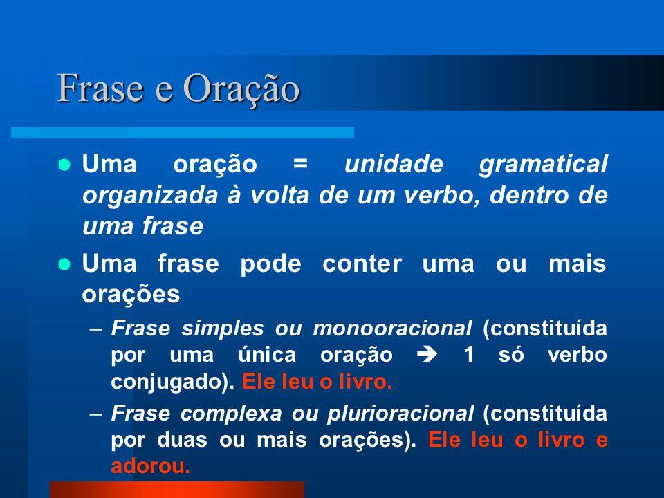 Frase e Oração Uma oração = unidade gramatical organizada à volta de um verbo, dentro de uma frase.