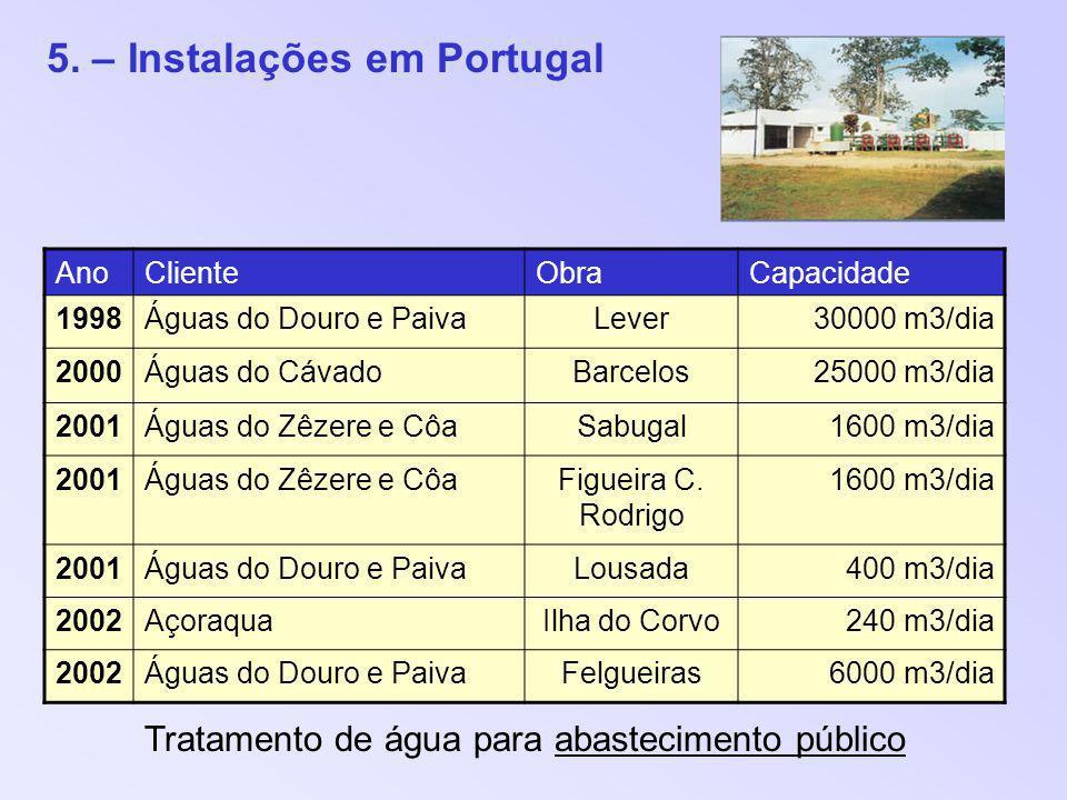 5. – Instalações em Portugal