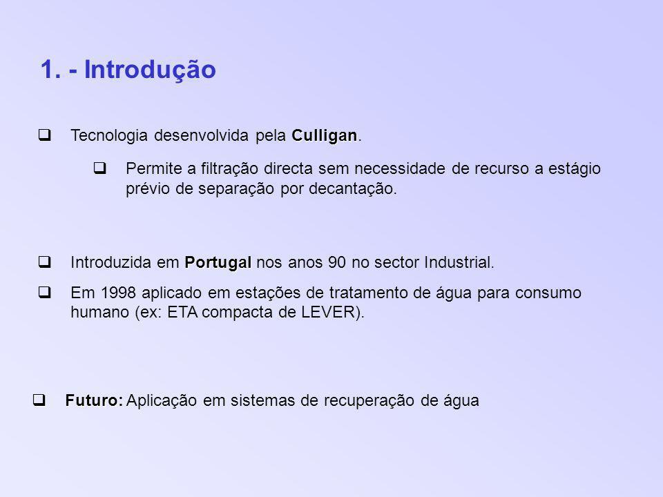 1. - Introdução Tecnologia desenvolvida pela Culligan.