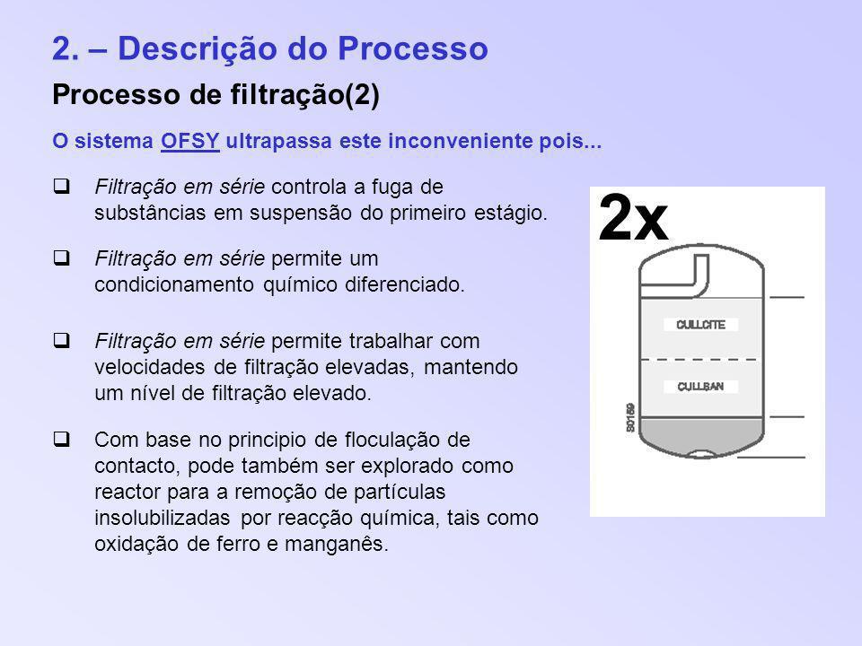 2x 2. – Descrição do Processo Processo de filtração(2)