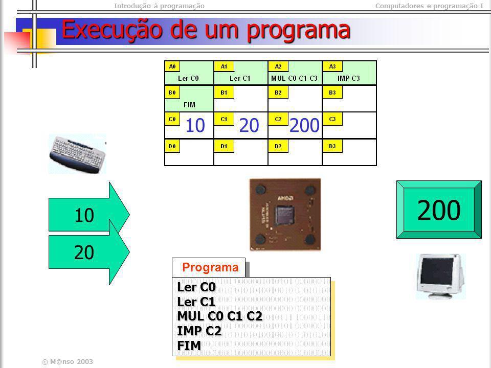 Execução de um programa