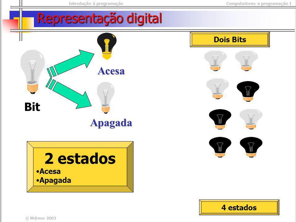 Representação digital