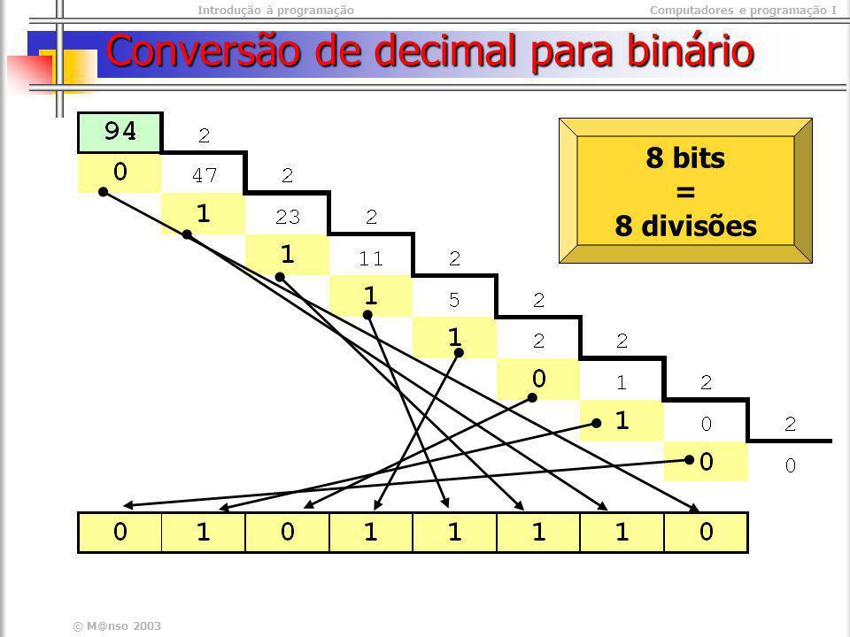 Conversão de decimal para binário