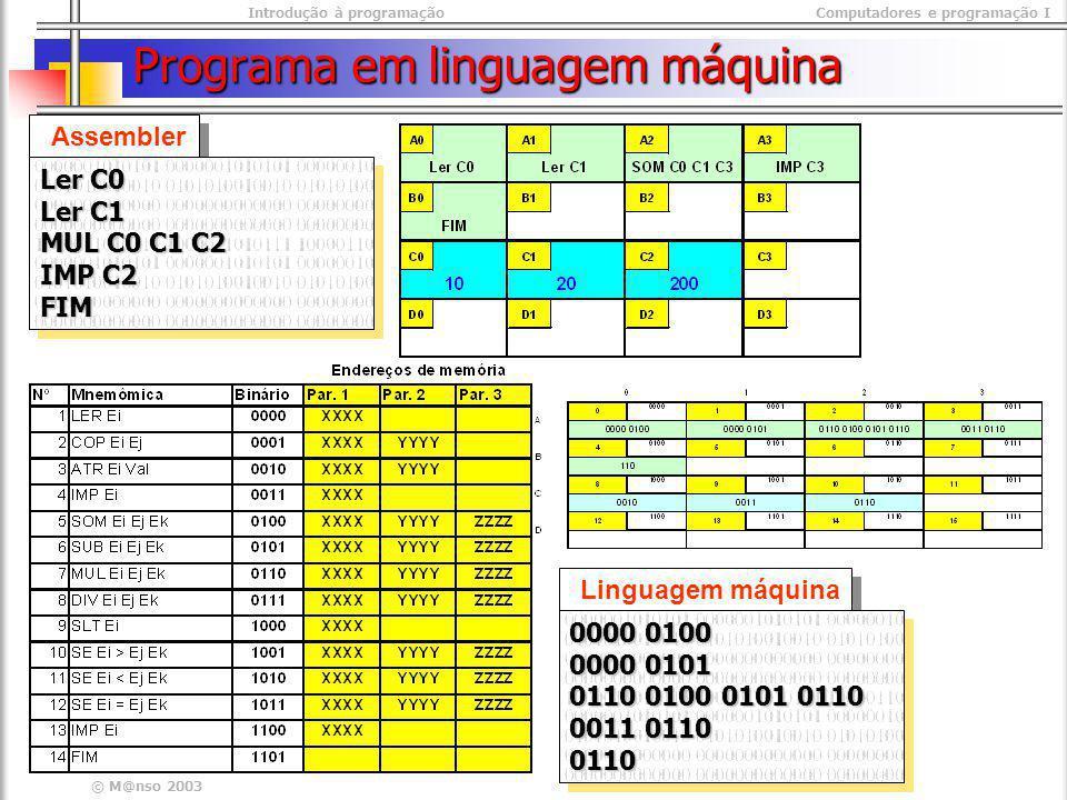 Programa em linguagem máquina