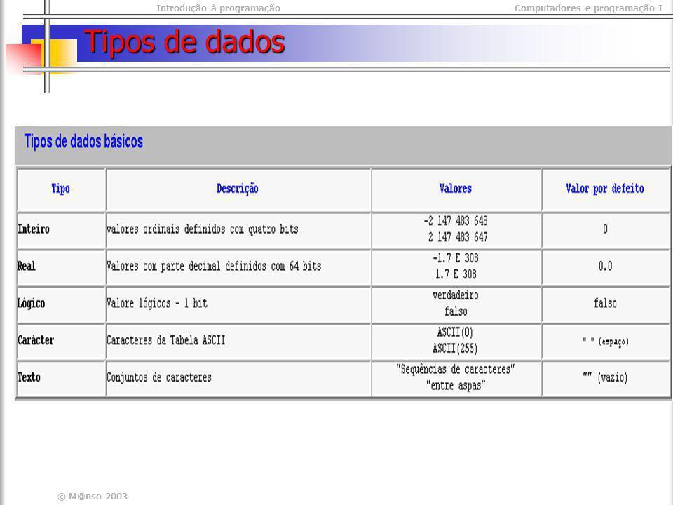 Tipos de dados