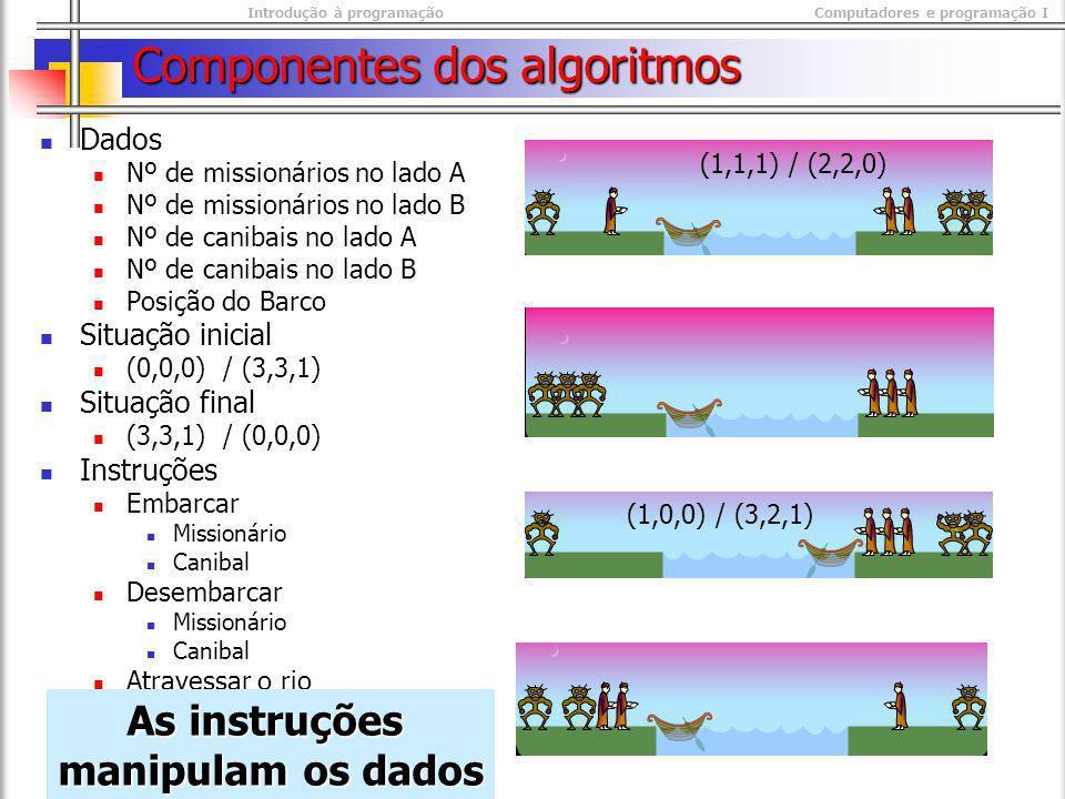 Componentes dos algoritmos