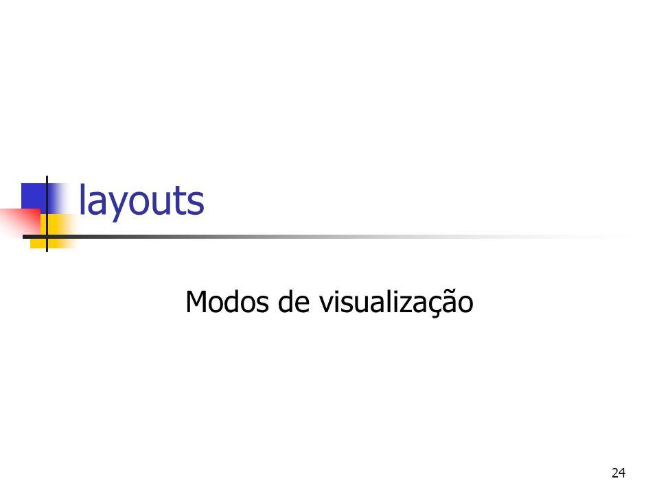 layouts Modos de visualização