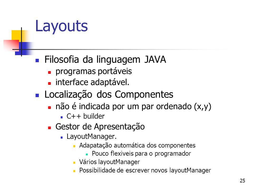 Layouts Filosofia da linguagem JAVA Localização dos Componentes