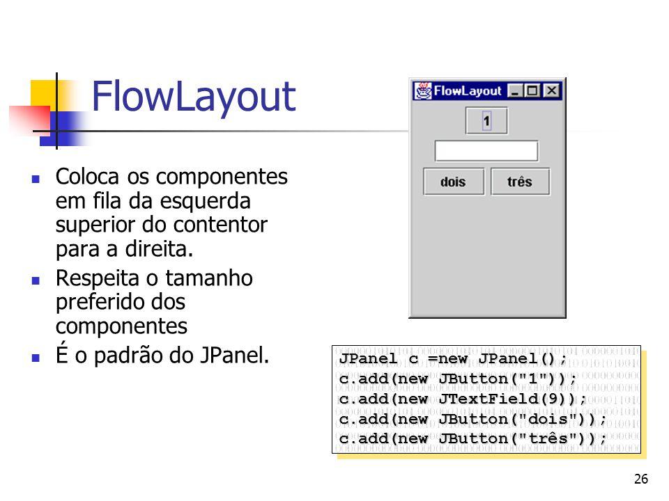 FlowLayout Coloca os componentes em fila da esquerda superior do contentor para a direita. Respeita o tamanho preferido dos componentes.