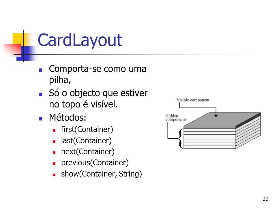 CardLayout Comporta-se como uma pilha,