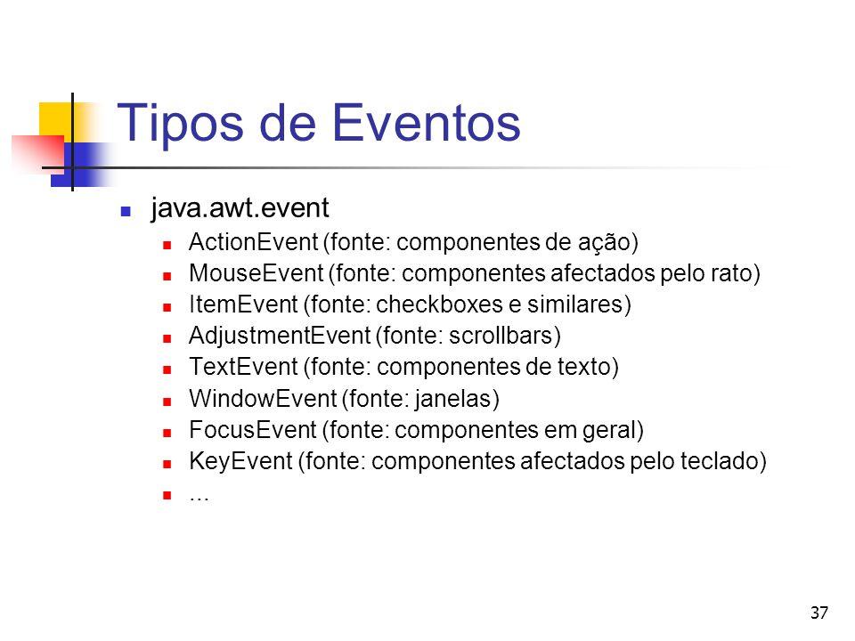 Tipos de Eventos java.awt.event