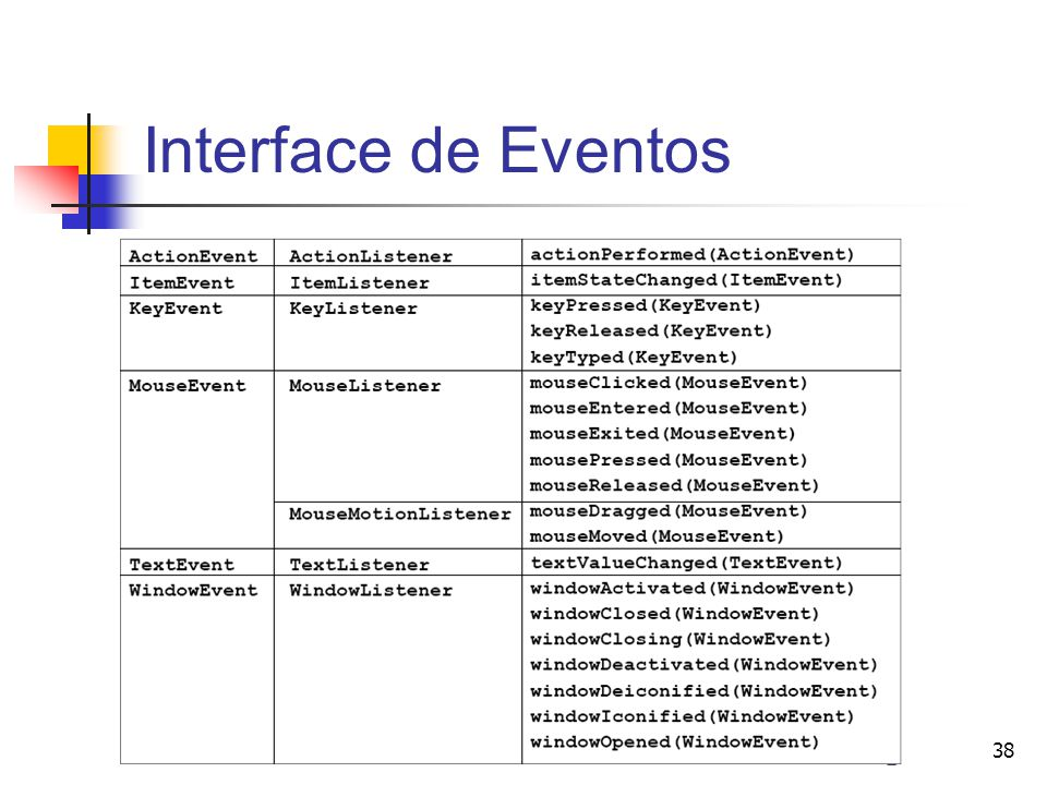 Interface de Eventos