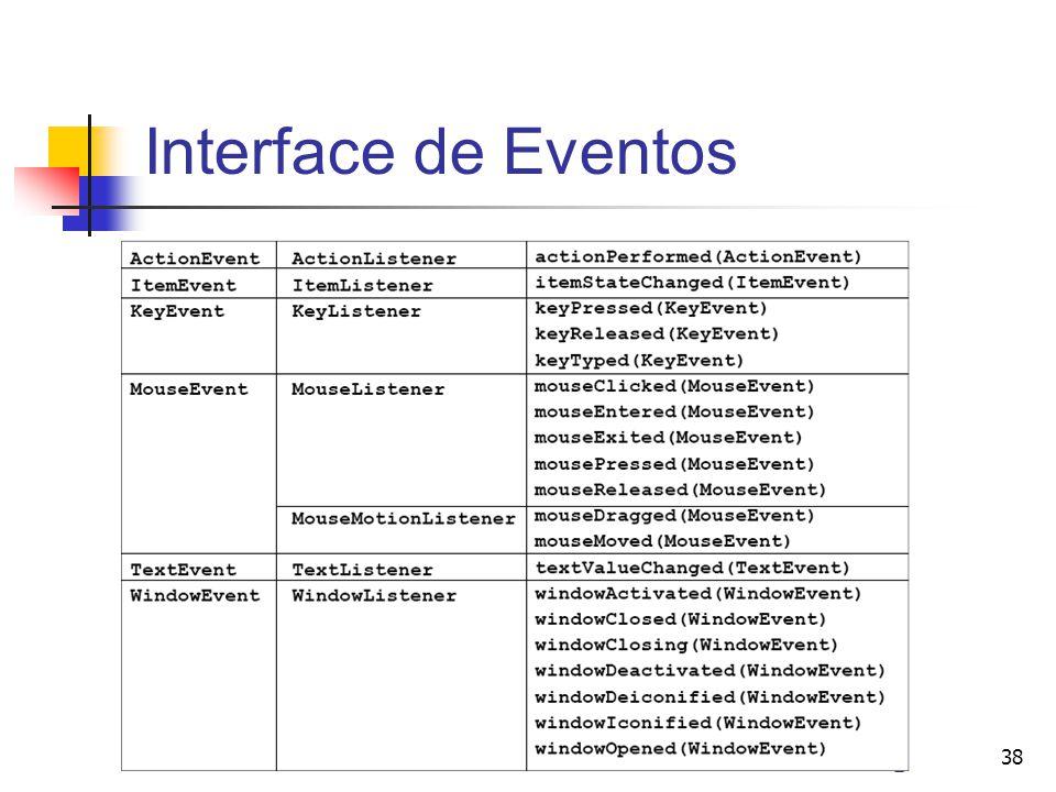 Interface de Eventos