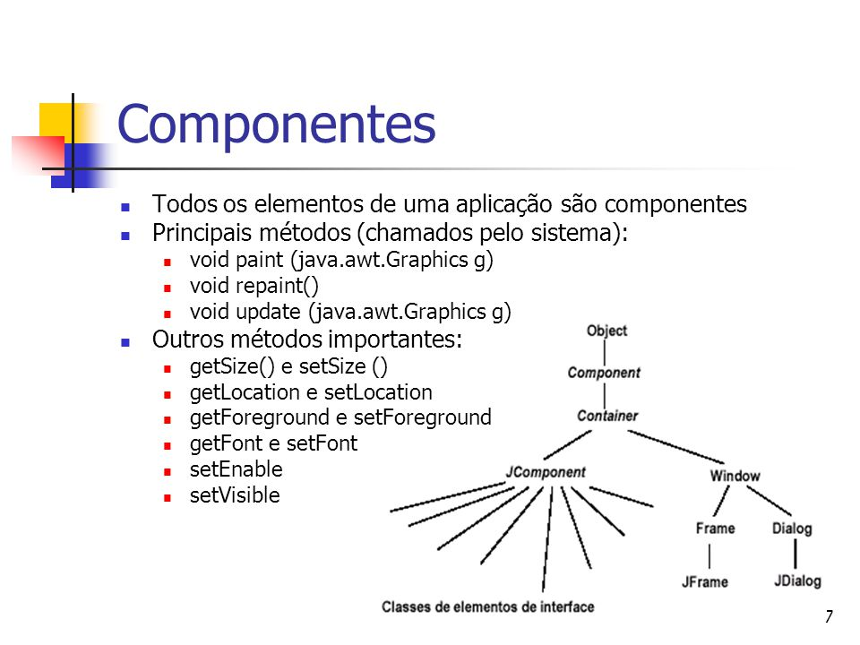 Componentes Todos os elementos de uma aplicação são componentes