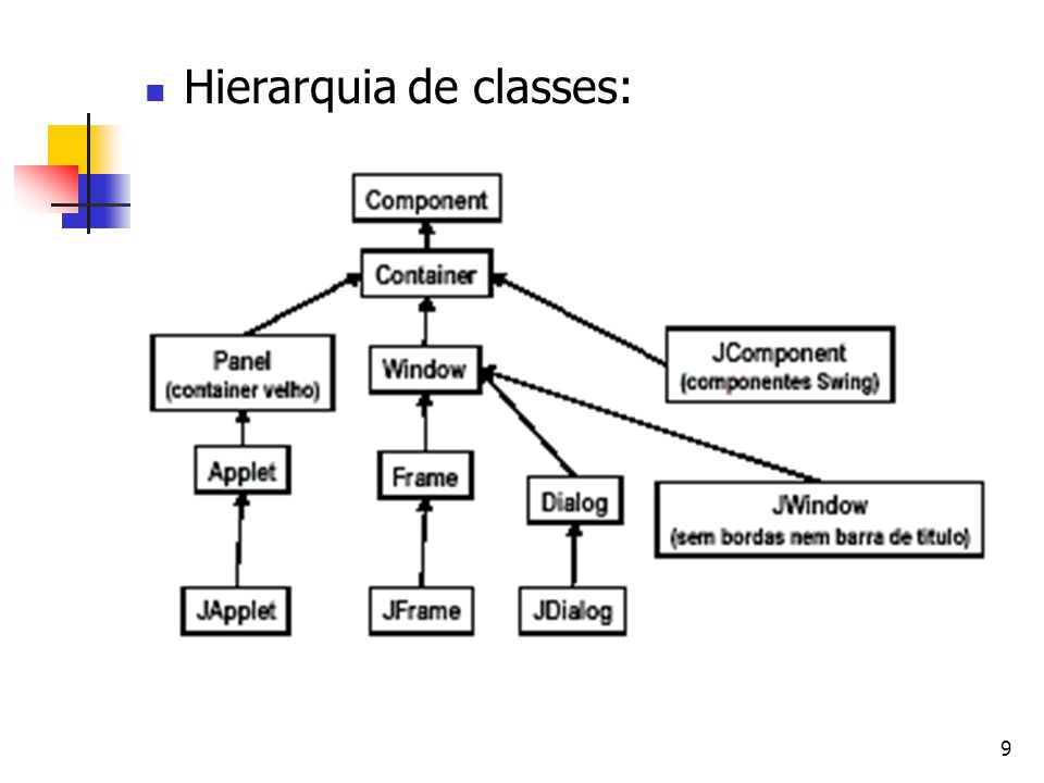 Hierarquia de classes: