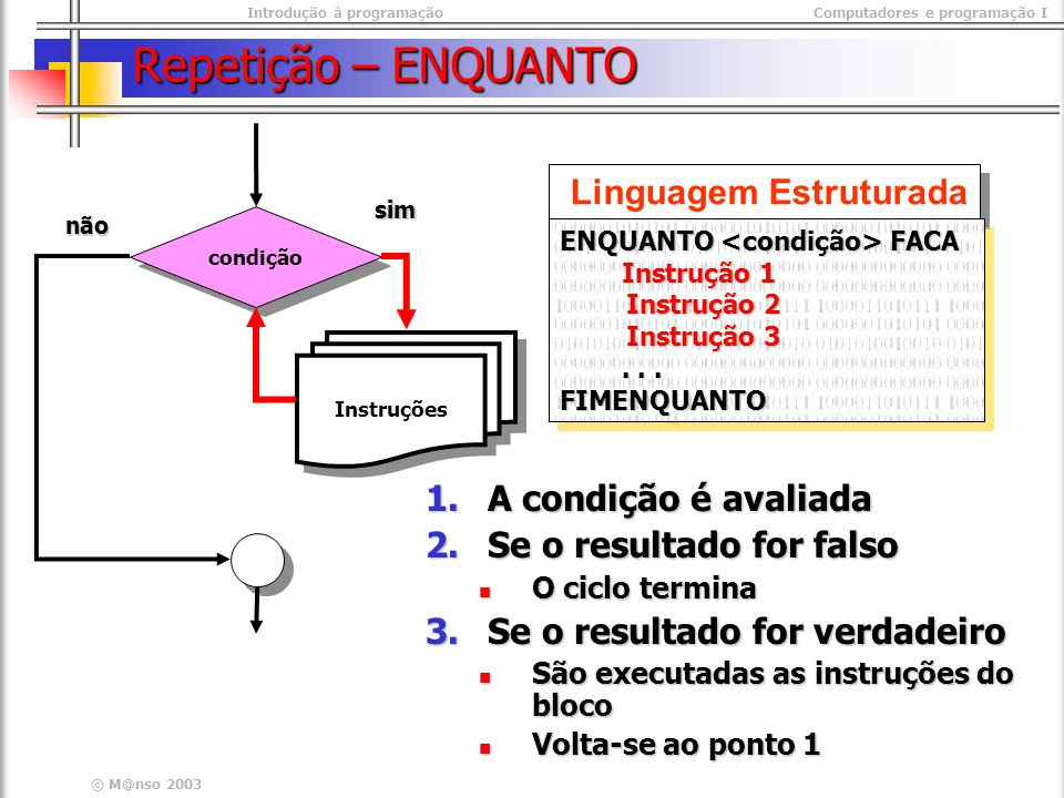 Repetição – ENQUANTO Linguagem Estruturada A condição é avaliada