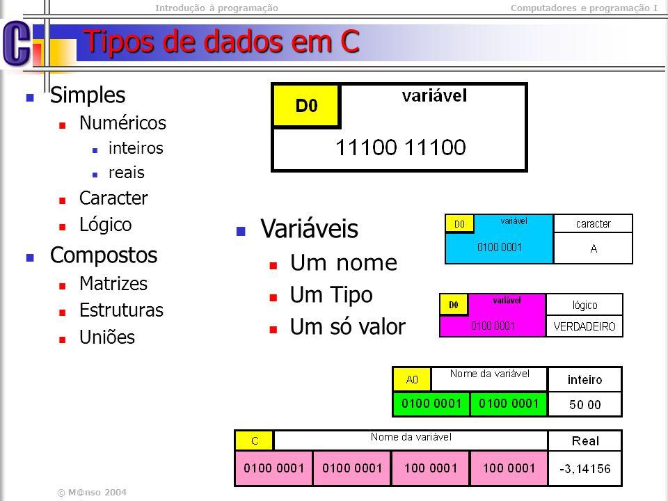 Tipos de dados em C Variáveis Simples Compostos Um nome Um Tipo